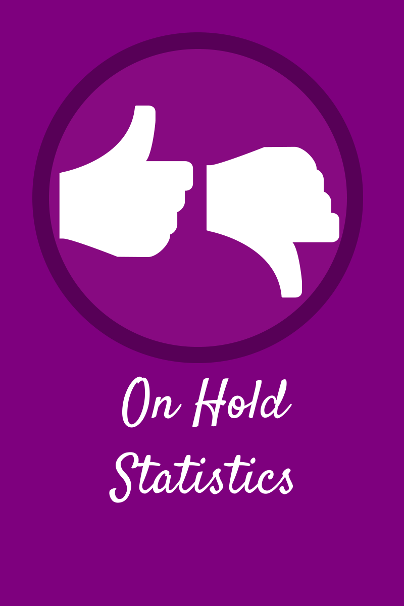 On-Hold Marketing Statistics.