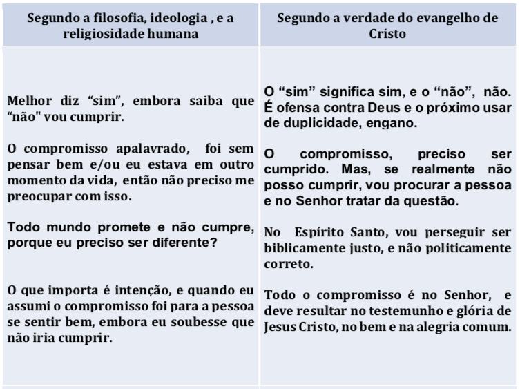 quadro_compromisso_apalavrado.png