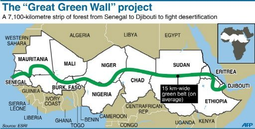 Great Green Wall.jpg