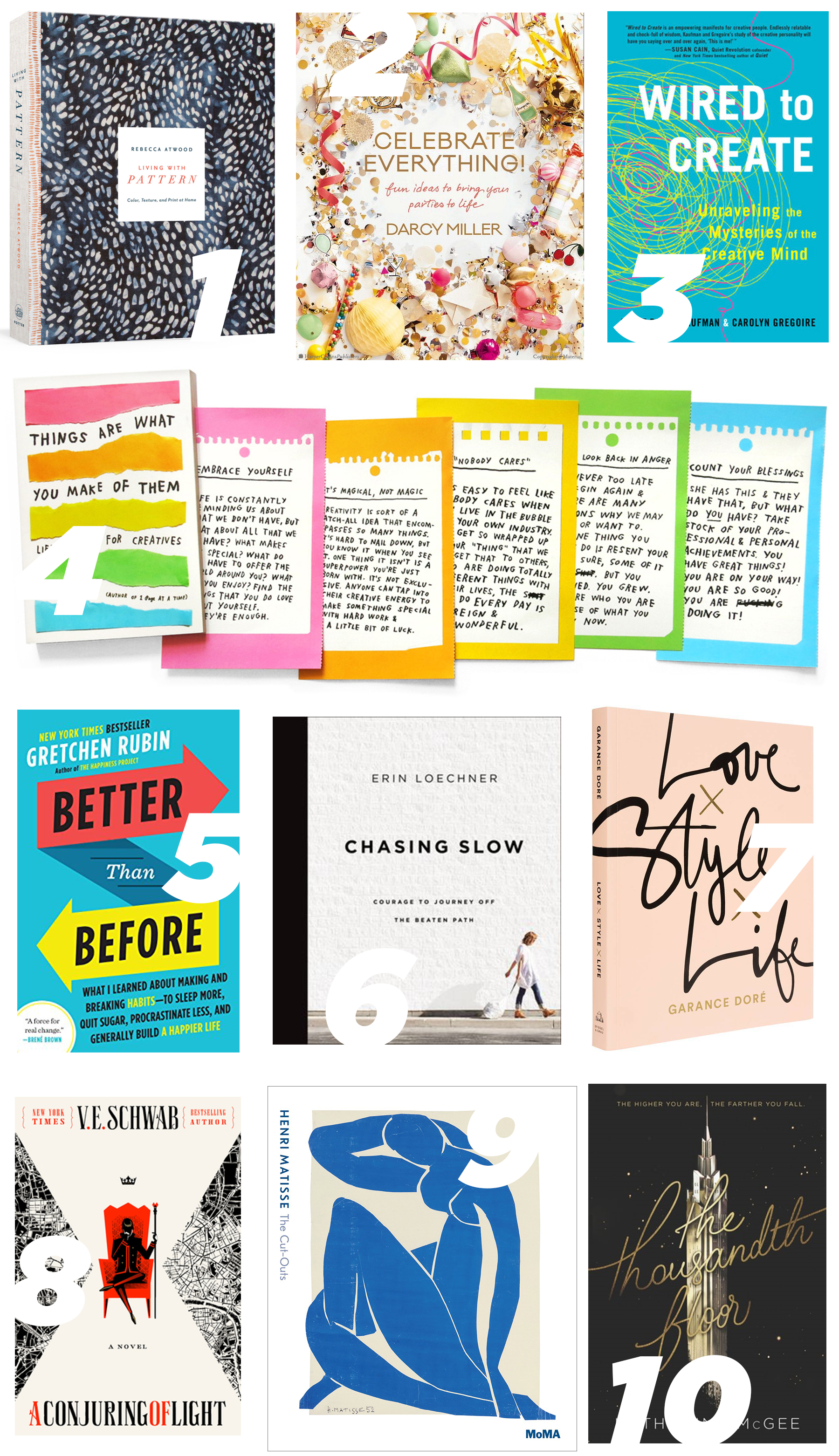 Letters Are Lovely | Book Wish List