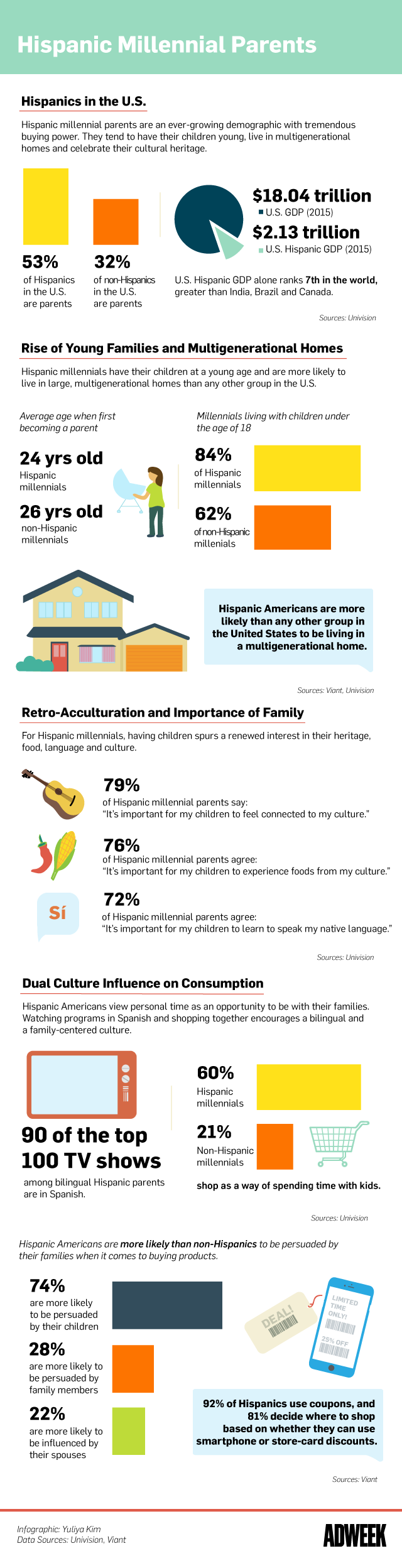 infographic-hispanic-millennial-parents-FINAL2.png