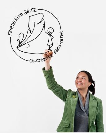 FIEDERIKE  Abitz – CoCreative Facilitator