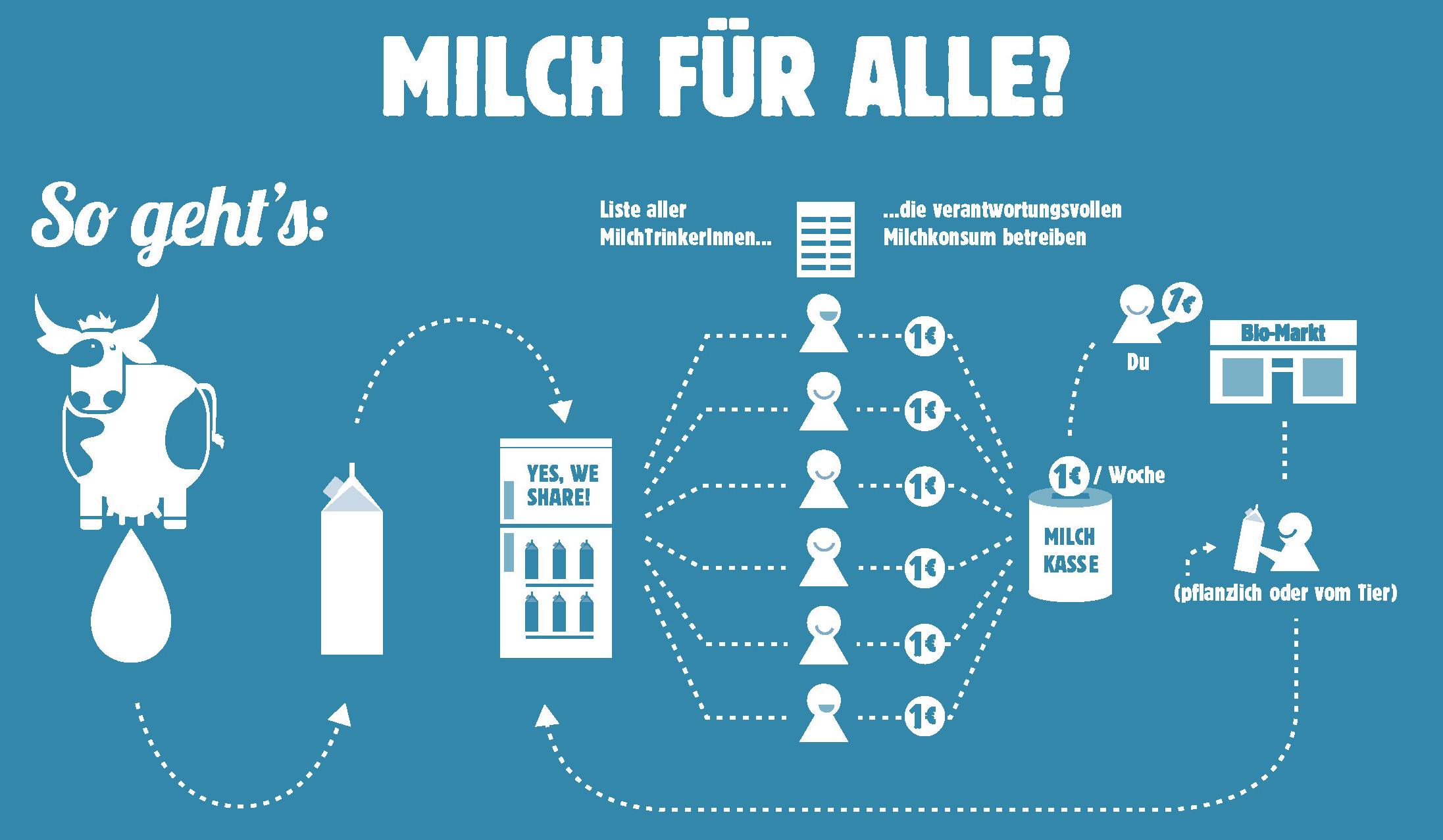 Milch_01.jpg