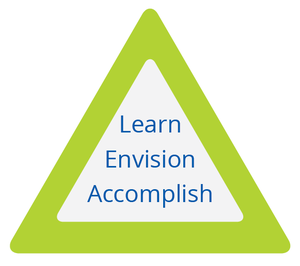 Initiative Modules - We keep projects clear and focused by running six- to twelve-month iterations of the Performance Pyramid.Each module focuses on a topic of strategic value for your enterprise. We do ideation, visual decision-making, and traditional business thinking.