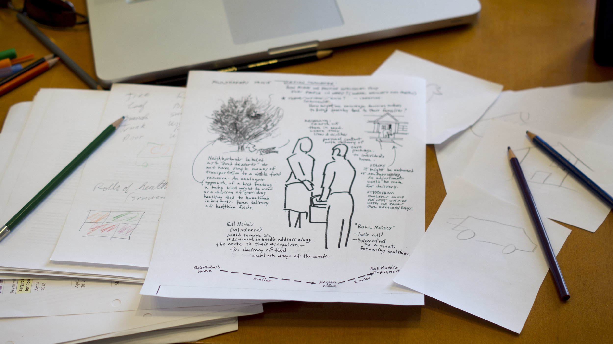 This ideation session generated sketches of services an enterprise could offer to future customers