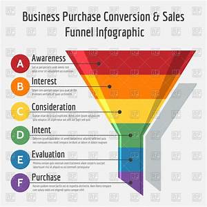 Jean Charles Client Marketing Funnel.jpg