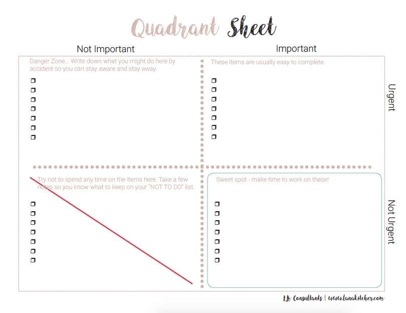 Click to download a pdf of this sheet. You can print it out and write in which of your tasks or projects are falling into each category. Commit to eliminating (or at least reducing) the lower left quadrant, and increasing the lower right.