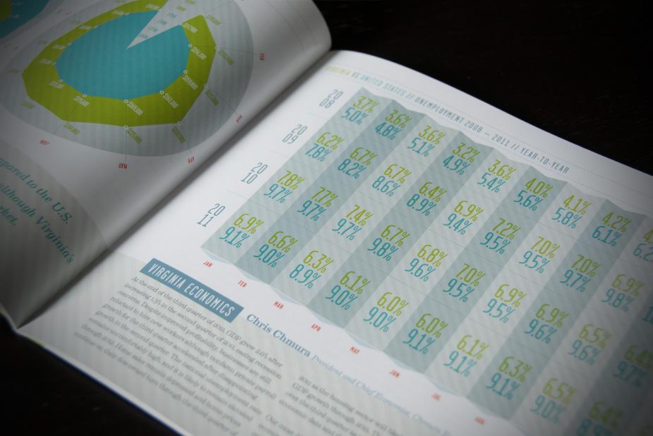 2011 Annual Report Interior Spread
