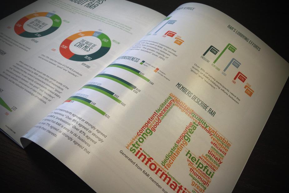 RAR Magazine Interior Spread