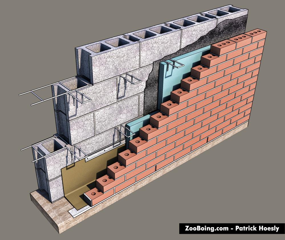 Building Detail Rendering