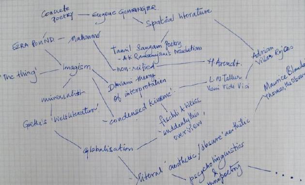 Srajana Kaikini's final presentation as part of Iniva's Curator's Talk | 17 Dec, 6:30pm, London