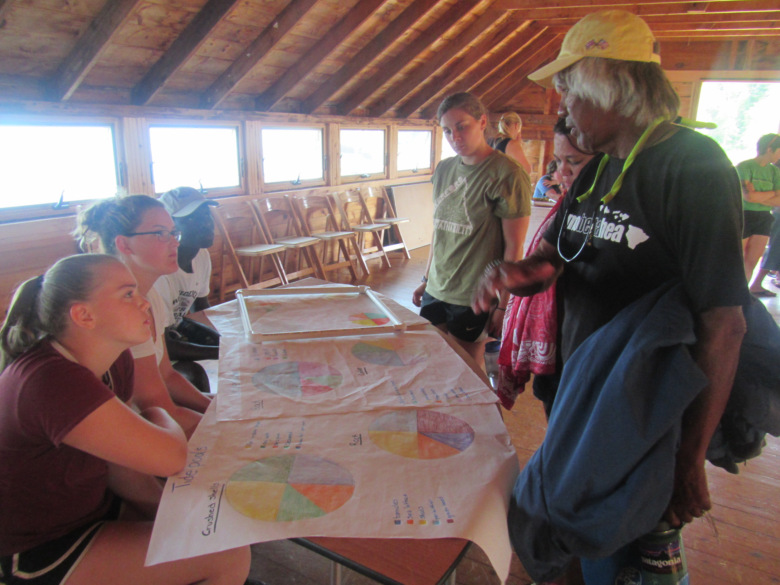 High School Marine Ecology students share their research with members of the Hokule'a crew and Hurricane Island staff