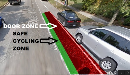 Figure 5. Roland Avenue Bicycle Lane with door zone and safe zone highlighted. Illustration by Adam Hull based on Google Street View image.