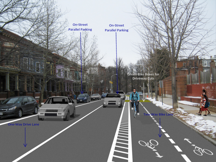Early rendering of the Maryland Avenue Cycletrack shown here between 29th and 28th st. Updated designs include flex posts throughout the project.