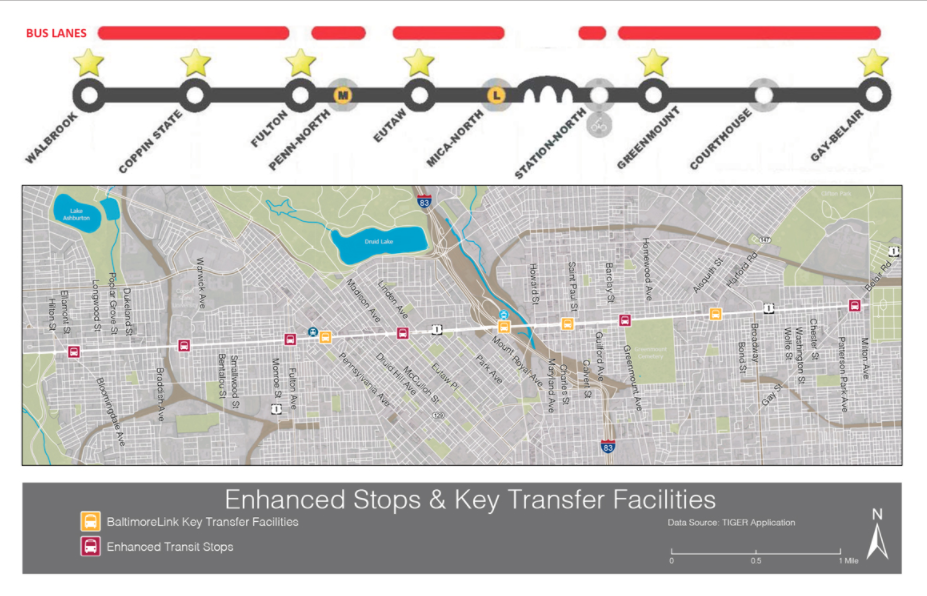 The red bus lane stops and starts throughout the corridor.