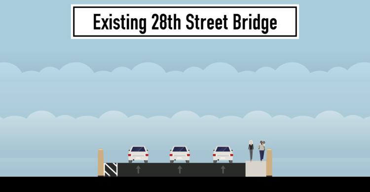 existing-28th-street-bridge.png
