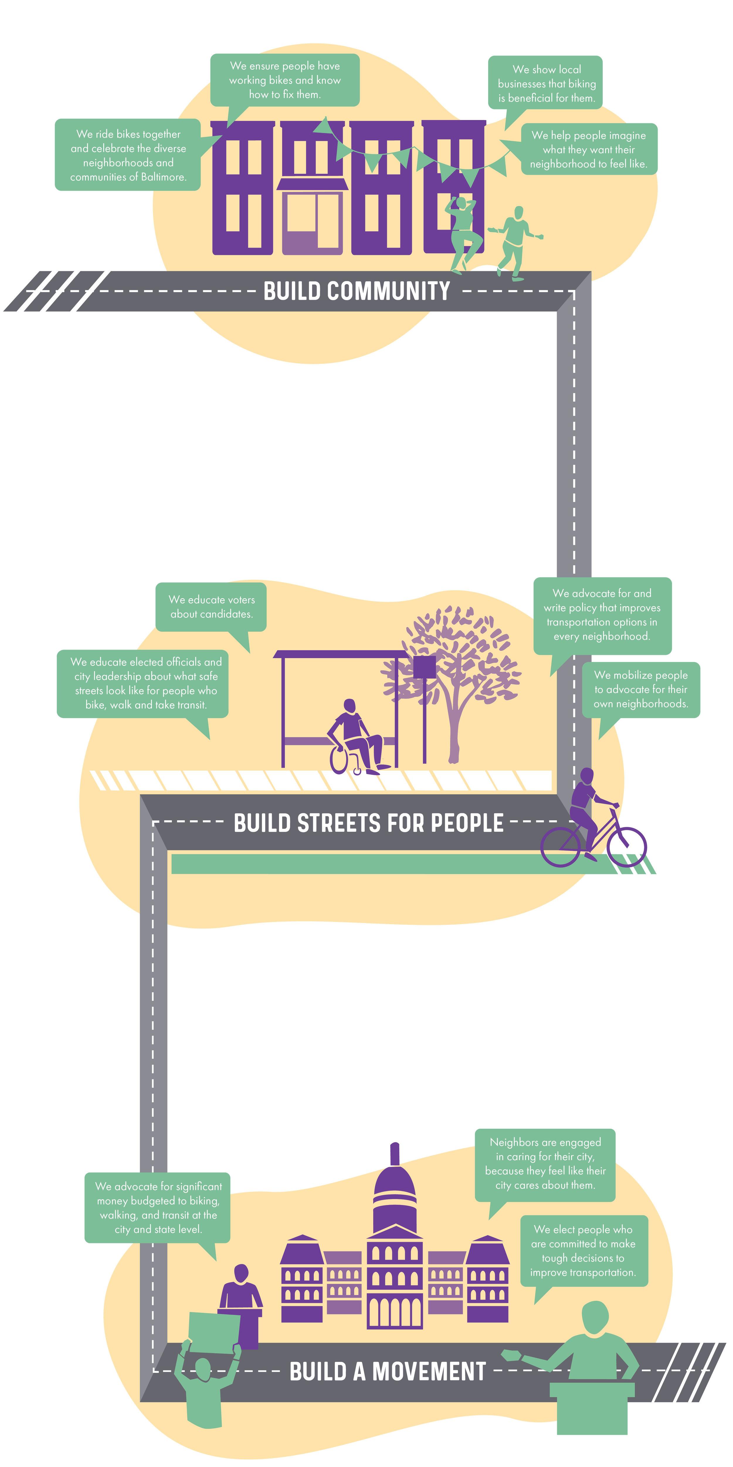 how do we build a city3.jpg