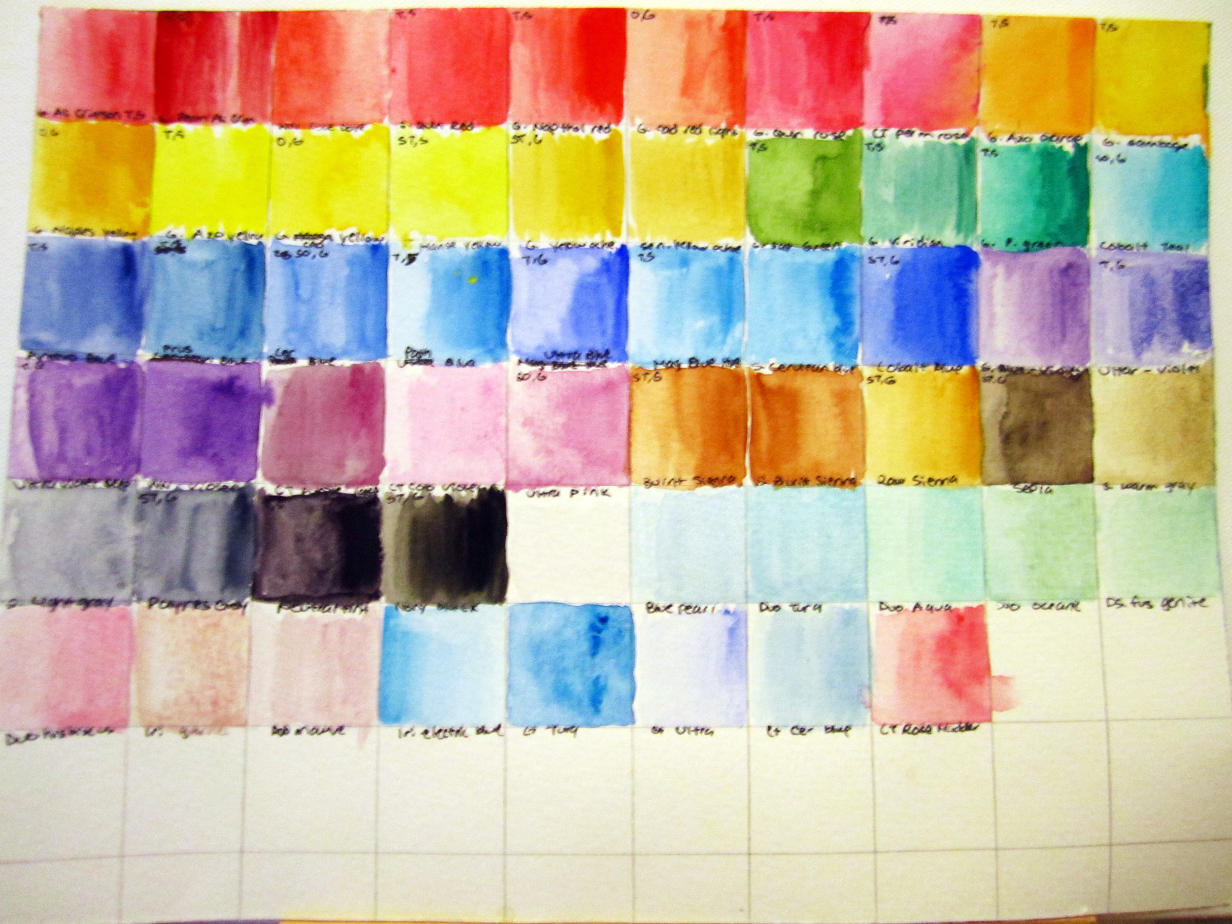 All my paints on one color chart