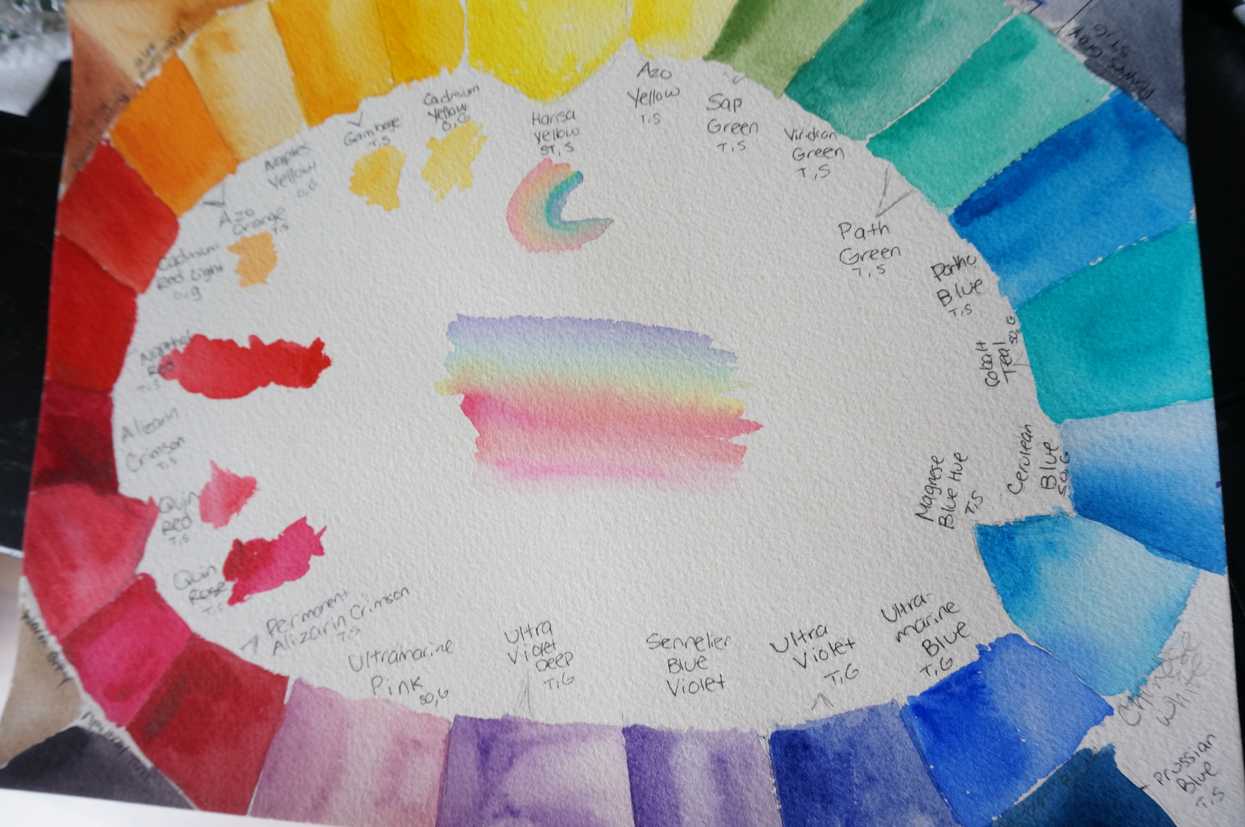 This chart represents each color that is in my Stephen Quiller round porcelain palette