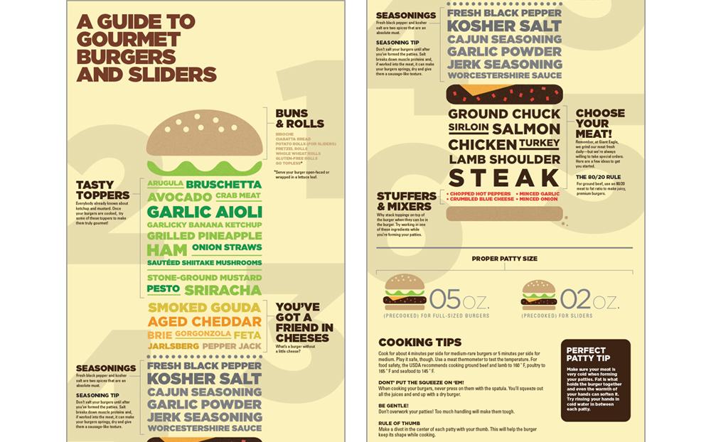 info-burger.jpg