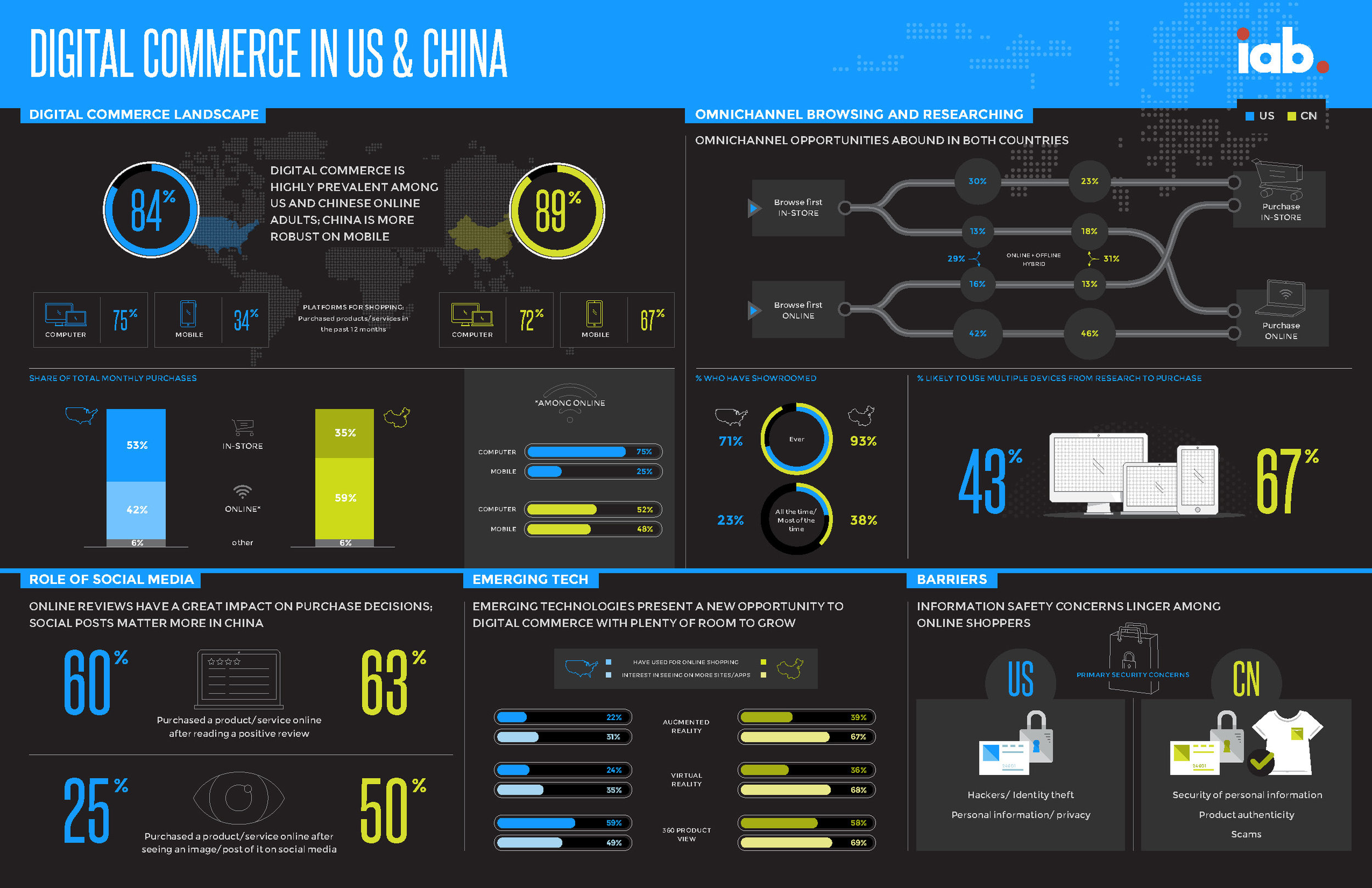 Click the image to download the infographic Hypothesis created for IAB.