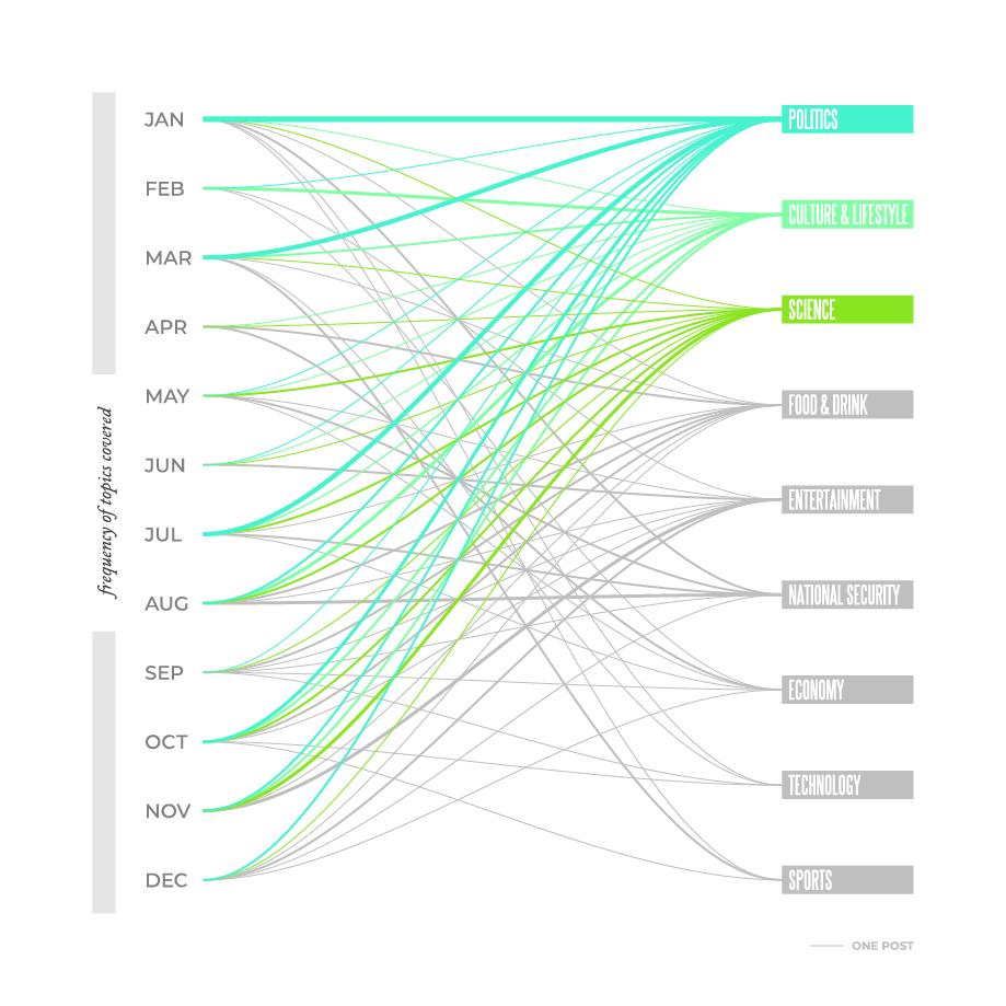 Topic Distribution-02.jpg