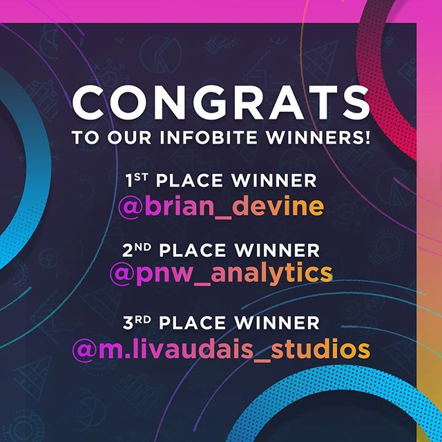 Congratulations @brian_devine @pnw_analytics and @m.livaudais_studios !!! We had some great submissions for our first Infobite contest! Thank you to everyone who participated 👍👏 #infobite #datavisualization