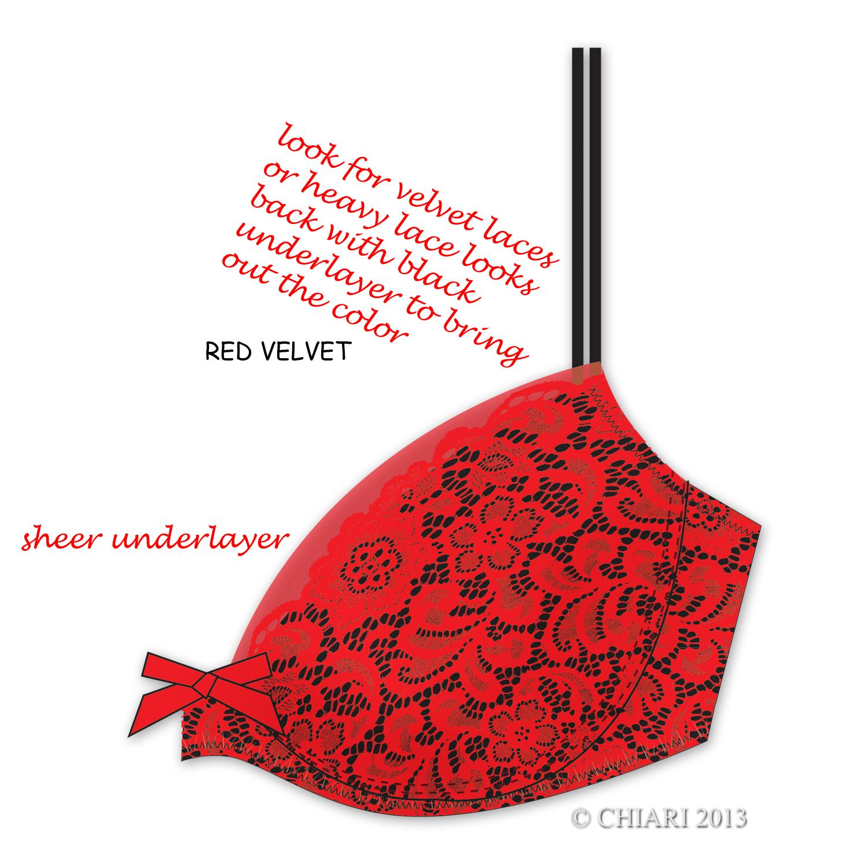 CHIARIstyle:Lingerie Trend Red Velvet
