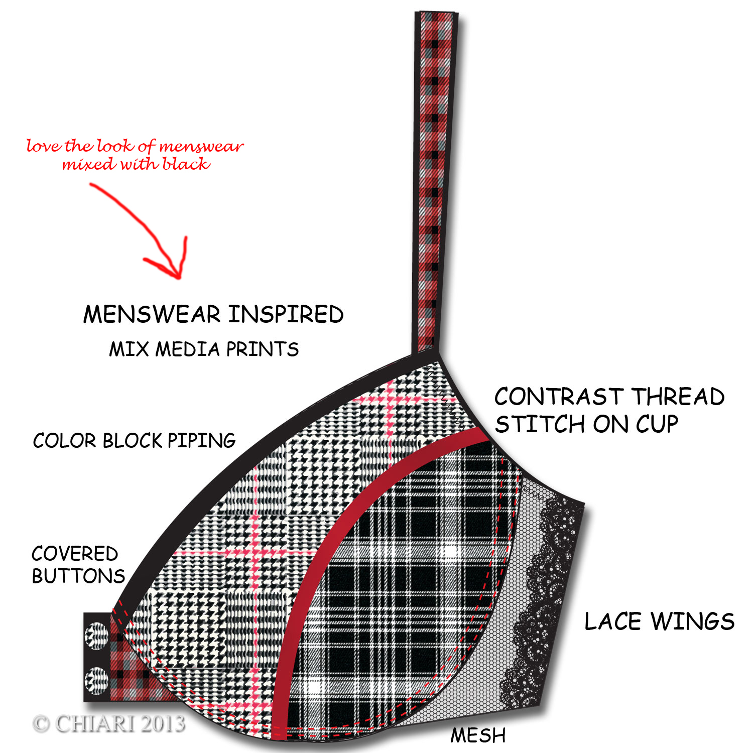 THE CUP: CHIARIstyle, Menswear Plaid