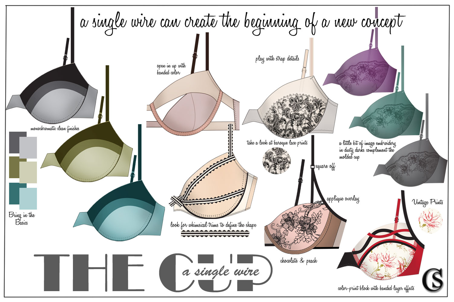 a single wire: The Cup CHIARIstyle