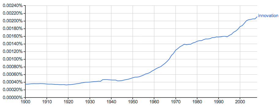"A Google Ngram of the word ""innovation"" from 1900 to 2008, the last year available. I don't think we should lean heavily on Ngrams as evidence, but they are suggestive, and in this case, the curve fits other kinds of evidence available."