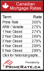 rates.php.png