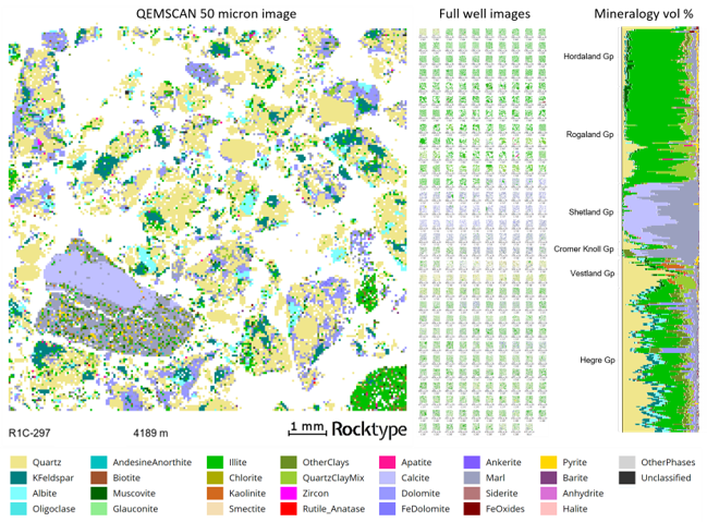 Each sample yields a 50 micron resolution QEMSCAN mineral map. Mineralogy by depth is provided in the Rocktype standard grouped (30 entries) and detailed (133 entries) mineral lists. The middle image shows 299 images presented for the example well.