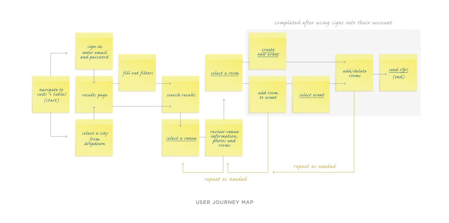 User Journey Map.jpg