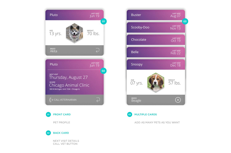 Pet Profile Cards