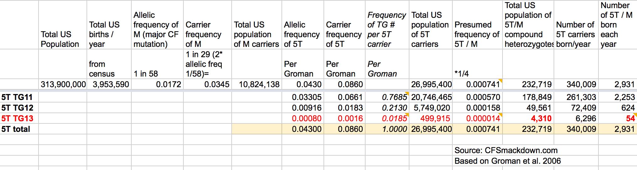 IVS8(5T) Estimates.png