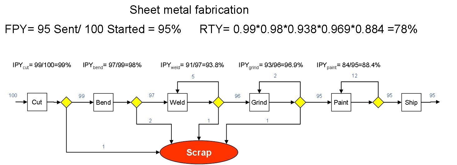 RTY Sheet Metal Fab.png