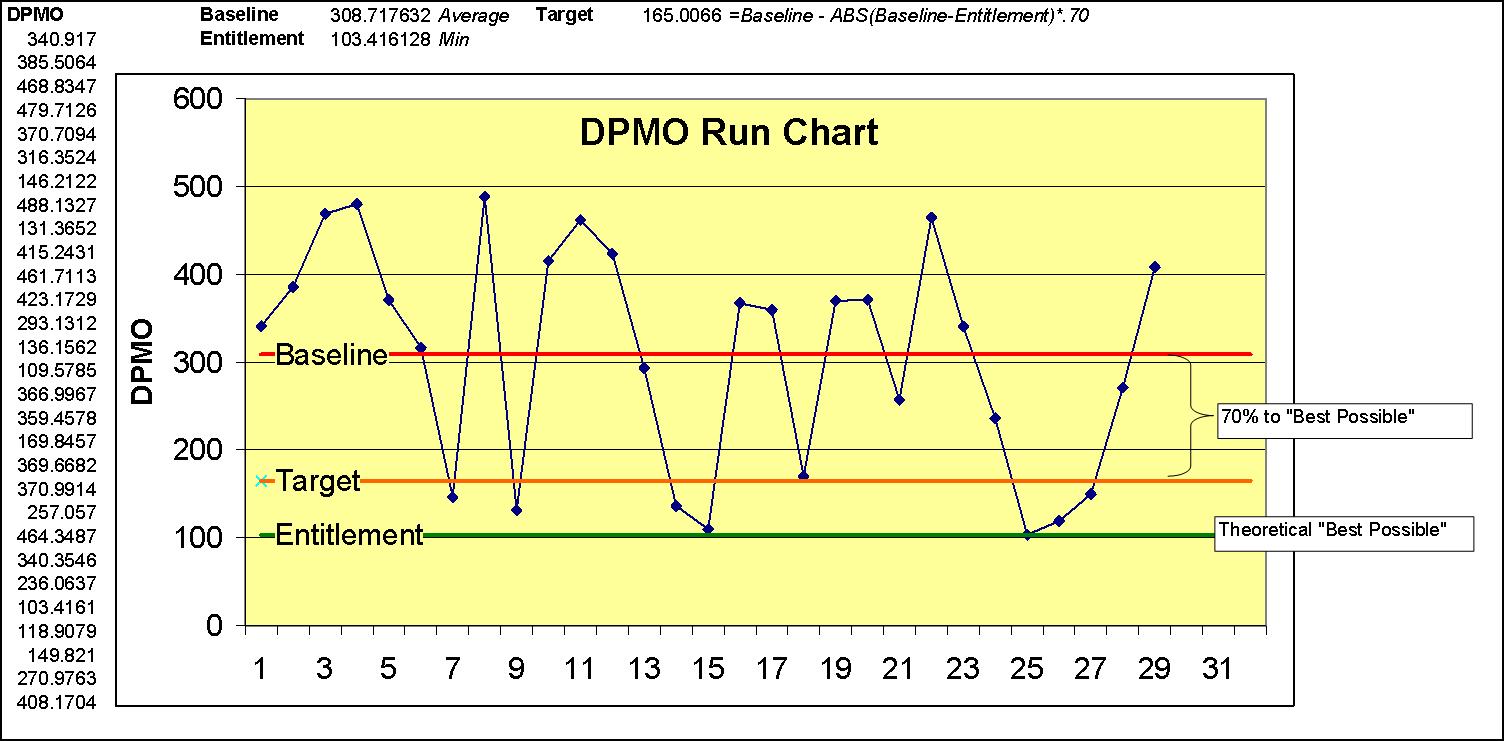 DPMO Targeting.png