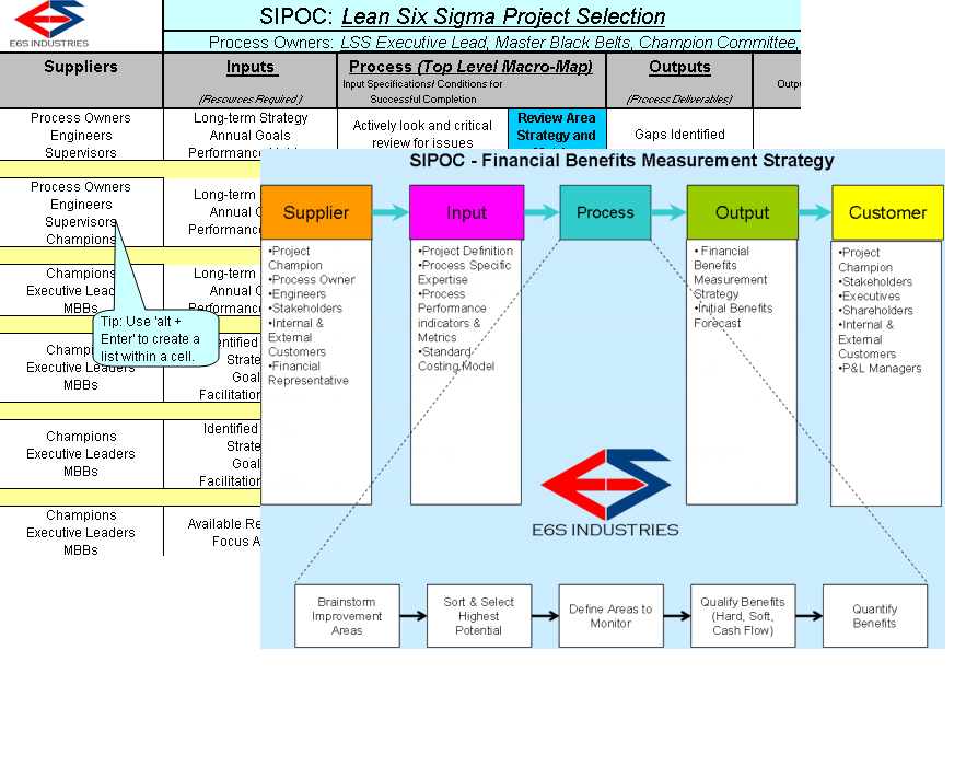 SIPOC Template Bundle (Excel & Powerpoint) - $4.15 - Buy Now