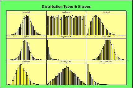 E6S-Distributions.png