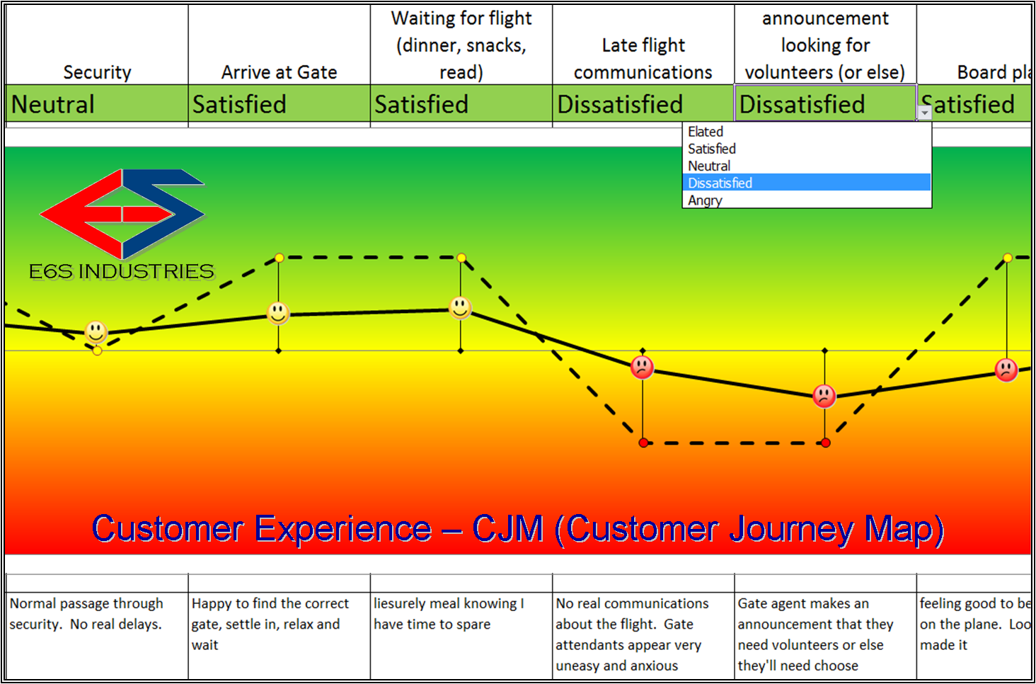 Customer Journey Map Template - Visualize the Customer Experience (CX) - $24.15 - Buy Now