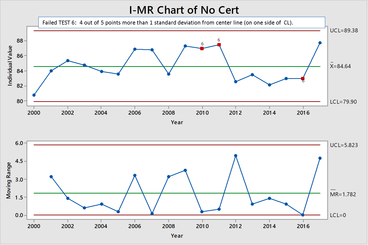 No Cert CPI IMR.png