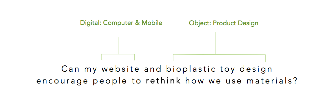 Bioplastics: Redesigning Our Perspective on Materials — *