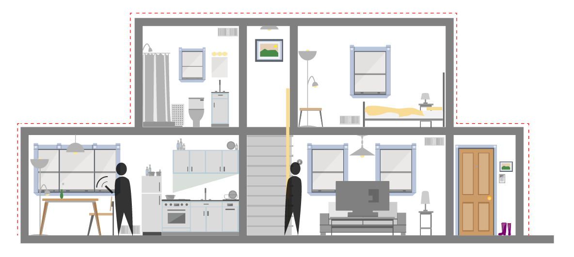 A home diagram I created to help portrayspecific user / device interactions