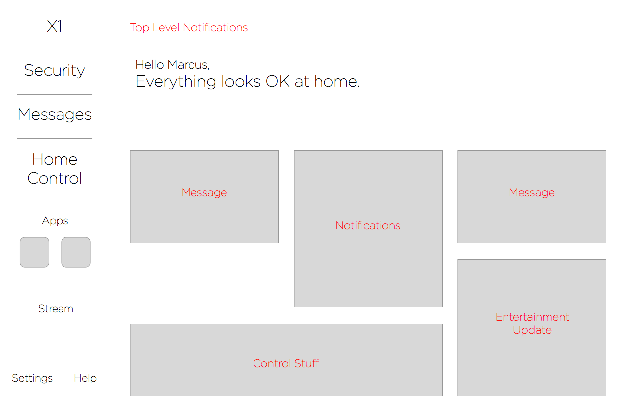 Expanded Left Nav & Dashboard Content Layout