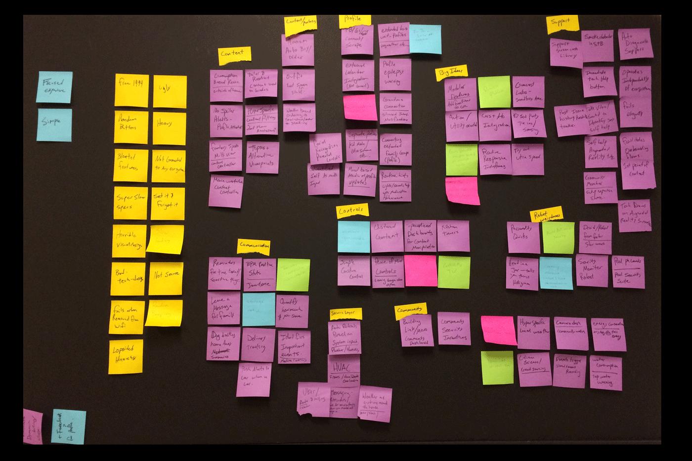 tablet-brainstorm.png
