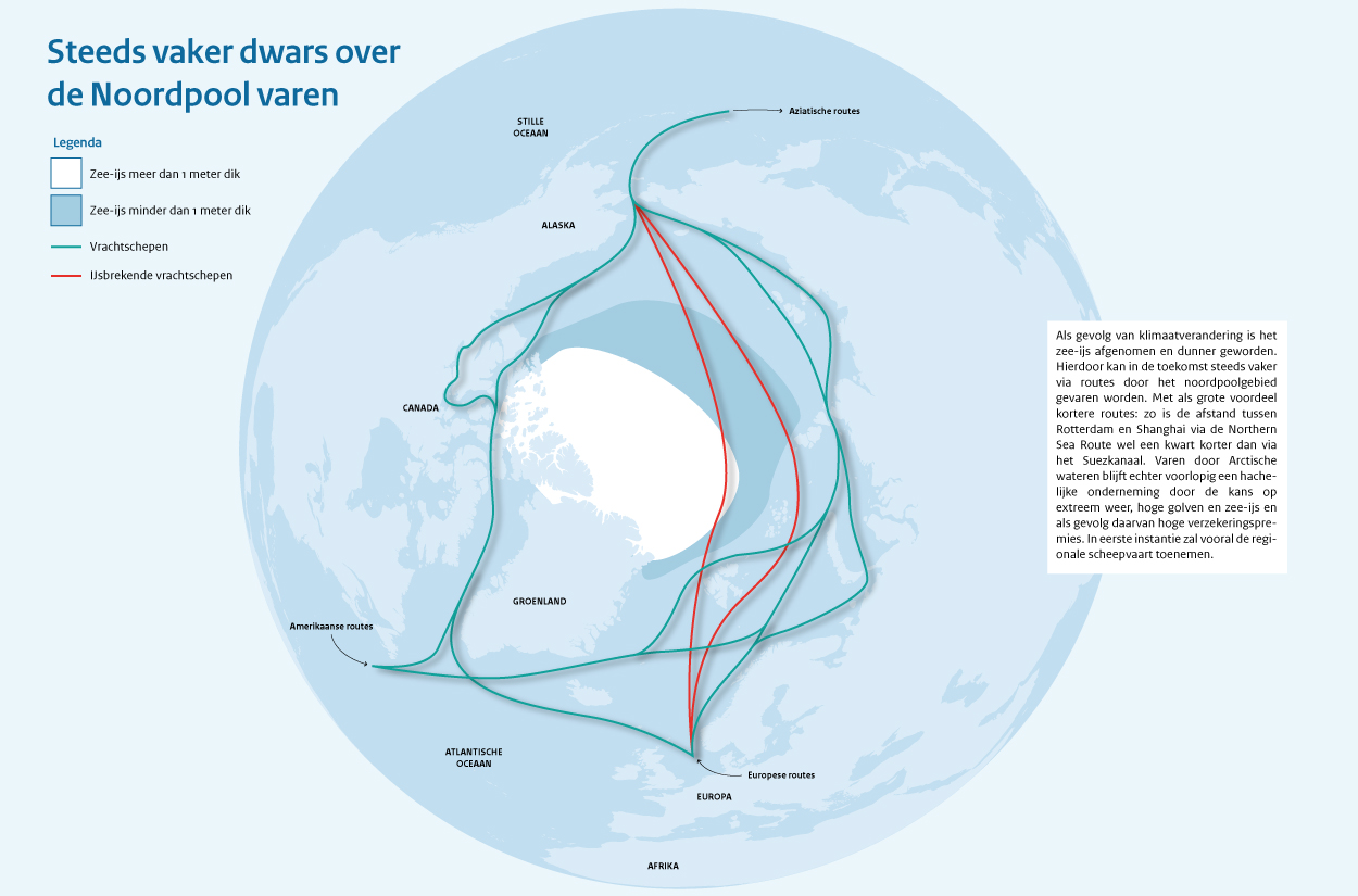 shipping routes arctic infographic