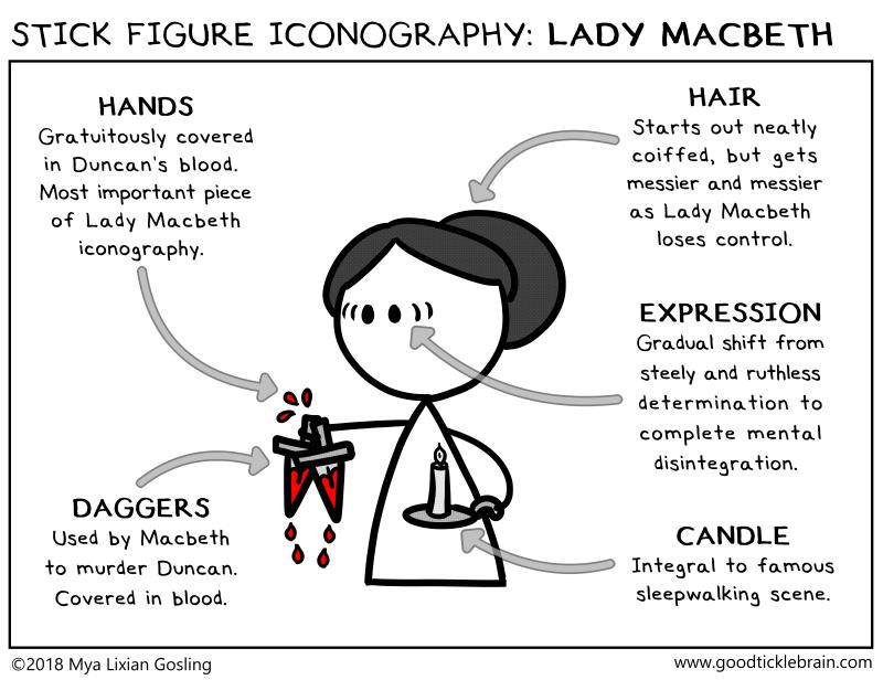 lady macbeth symbols