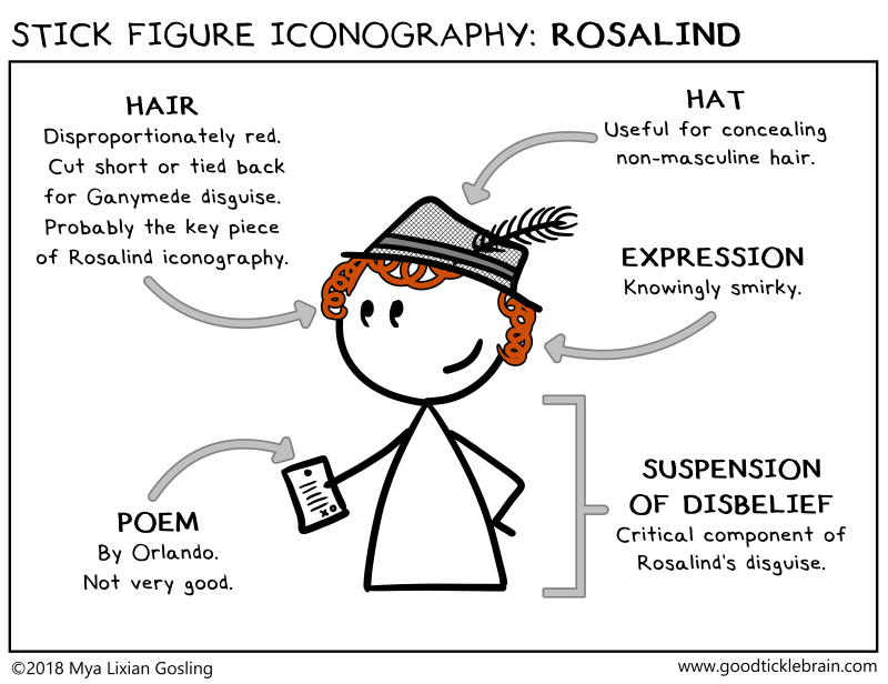 20180320-Iconography-Rosalind.jpg