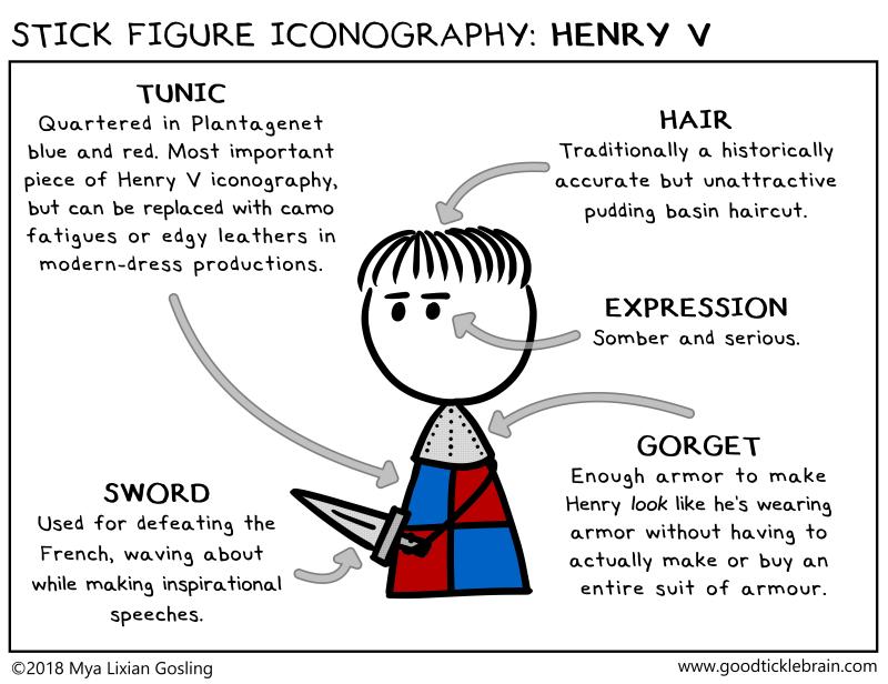 20180322-Iconography-HenryV.jpg